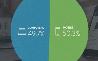 Mobile vs. Desktop —